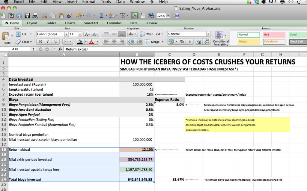 Spreadsheet Simulasi Dampak Biaya Terhadap Return Investasi